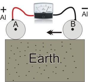 earth_energy2